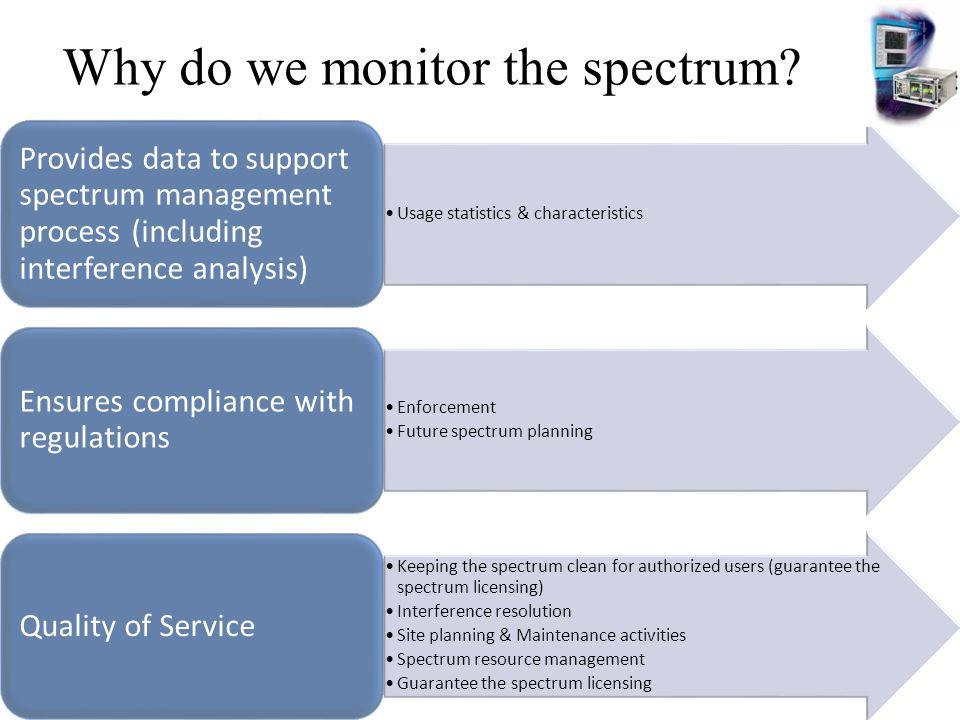 3 Spectrum Monitoring Plan