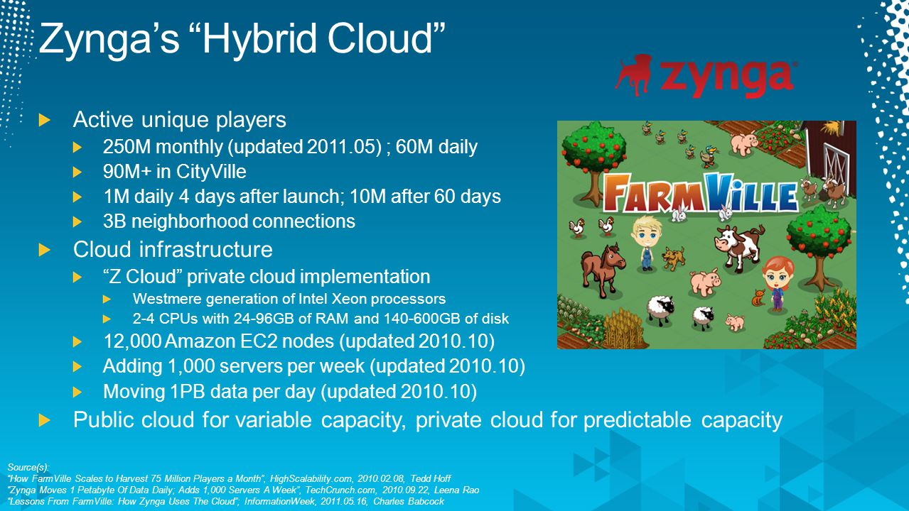 Active unique players 250M monthly (updated 2011.05) ; 60M daily 90M+ in CityVille 1M daily 4 days after launch; 10M after 60 days 3B neighborhood connections Cloud infrastructure Z Cloud private cloud implementation Westmere generation of Intel Xeon processors 2-4 CPUs with 24-96GB of RAM and 140-600GB of disk 12,000 Amazon EC2 nodes (updated 2010.10) Adding 1,000 servers per week (updated 2010.10) Moving 1PB data per day (updated 2010.10) Public cloud for variable capacity, private cloud for predictable capacity Source(s): How FarmVille Scales to Harvest 75 Million Players a Month , HighScalability.com, 2010.02.08, Tedd Hoff Zynga Moves 1 Petabyte Of Data Daily; Adds 1,000 Servers A Week , TechCrunch.com, 2010.09.22, Leena Rao Lessons From FarmVille: How Zynga Uses The Cloud ; InformationWeek, 2011.05.16, Charles Babcock
