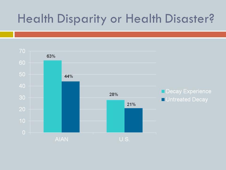 Health Disparity or Health Disaster