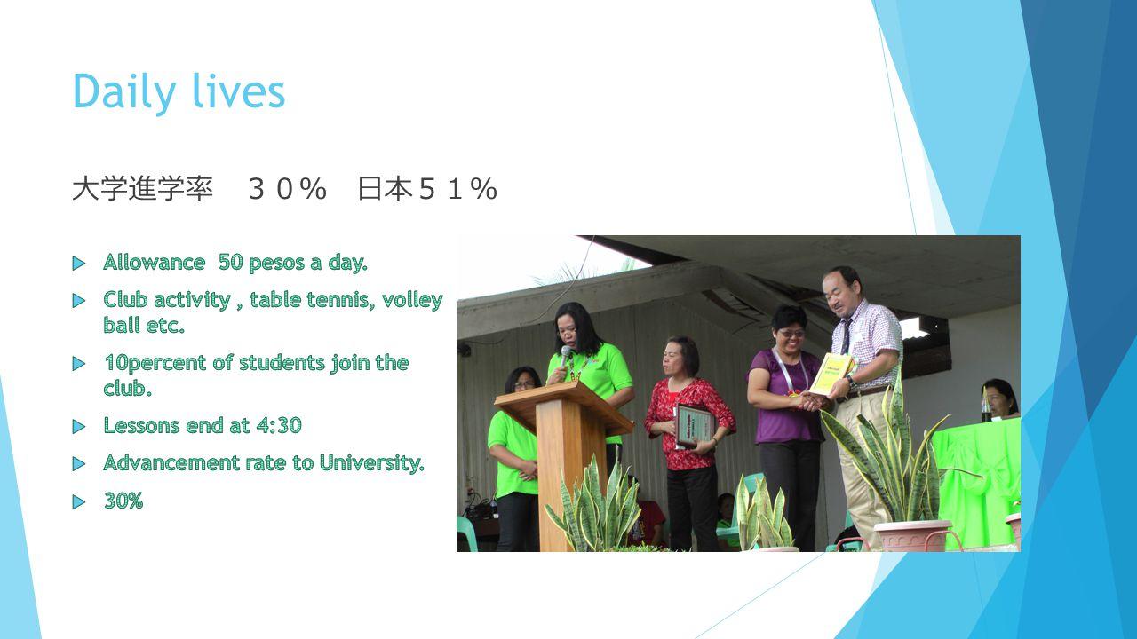 Daily lives 大学進学率 30% 日本 51%