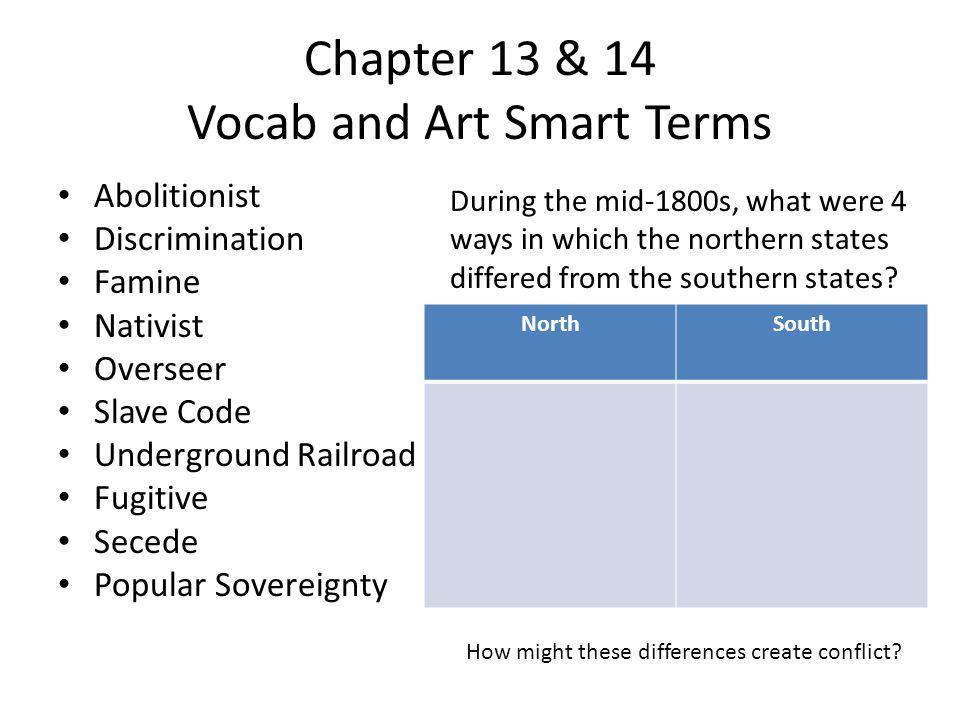 Chapter 13 & 14 Vocab and Art Smart Terms Abolitionist Discrimination Famine Nativist Overseer Slave Code Underground Railroad Fugitive Secede Popular