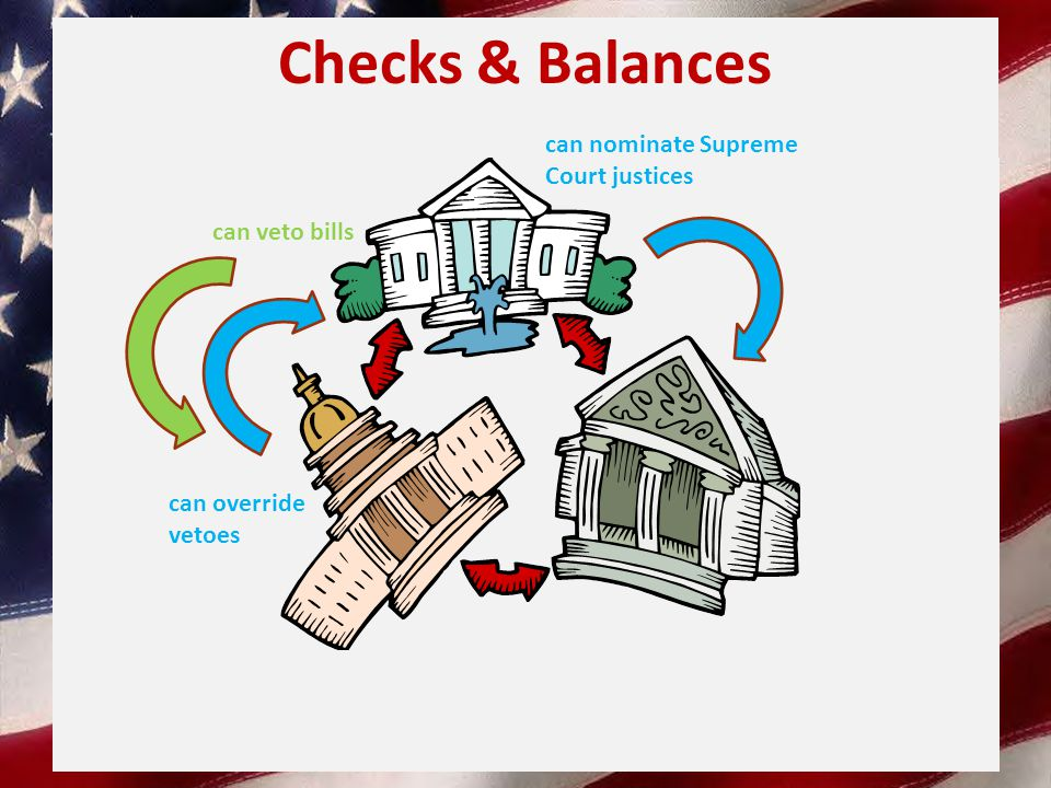 Checks & Balances can veto bills can override vetoes can nominate Supreme Court justices