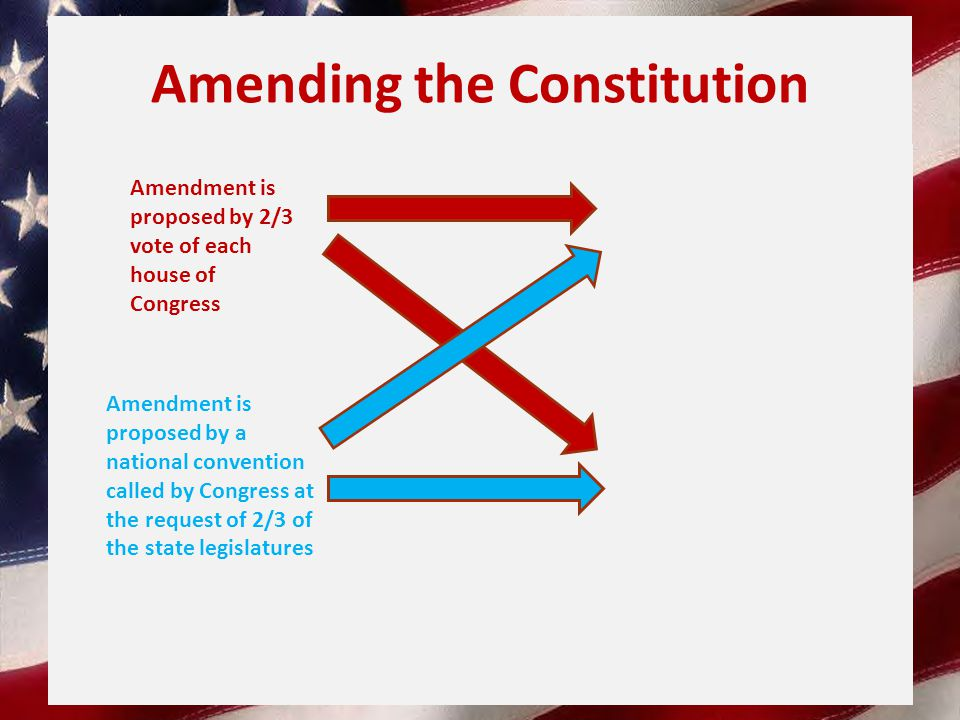 Amending the Constitution Amendment is proposed by 2/3 vote of each house of Congress Amendment is proposed by a national convention called by Congress at the request of 2/3 of the state legislatures