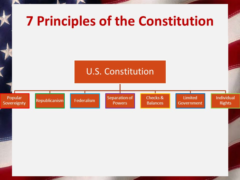 7 Principles of the Constitution U.S.