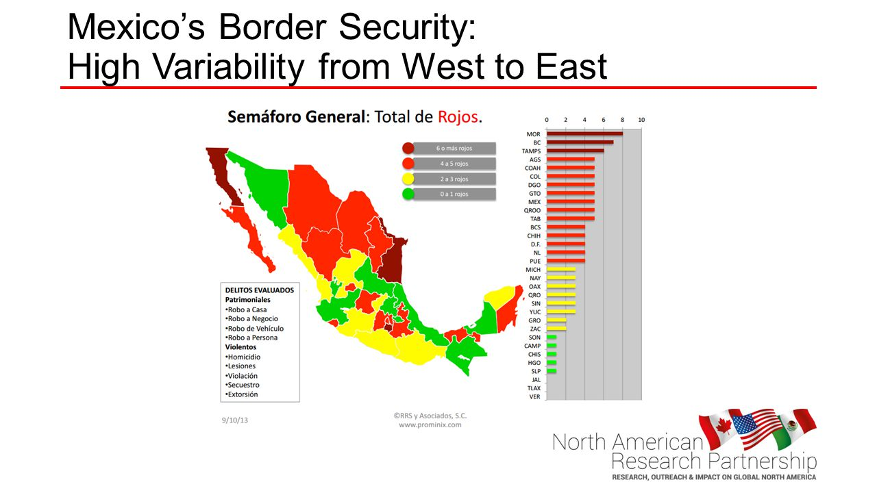 Mexico's Border Security: High Variability from West to East