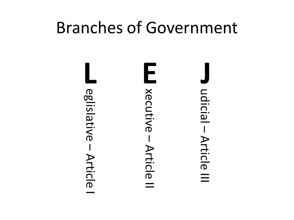 Branches of Government LEJLEJ eglislative – Article Ixecutive – Article IIudicial – Article III
