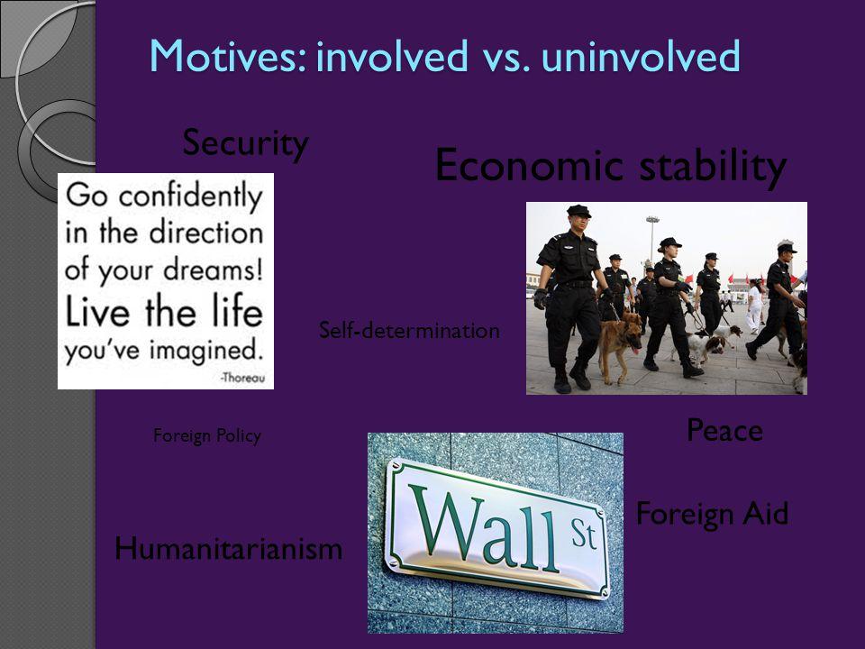 Motives: involved vs.