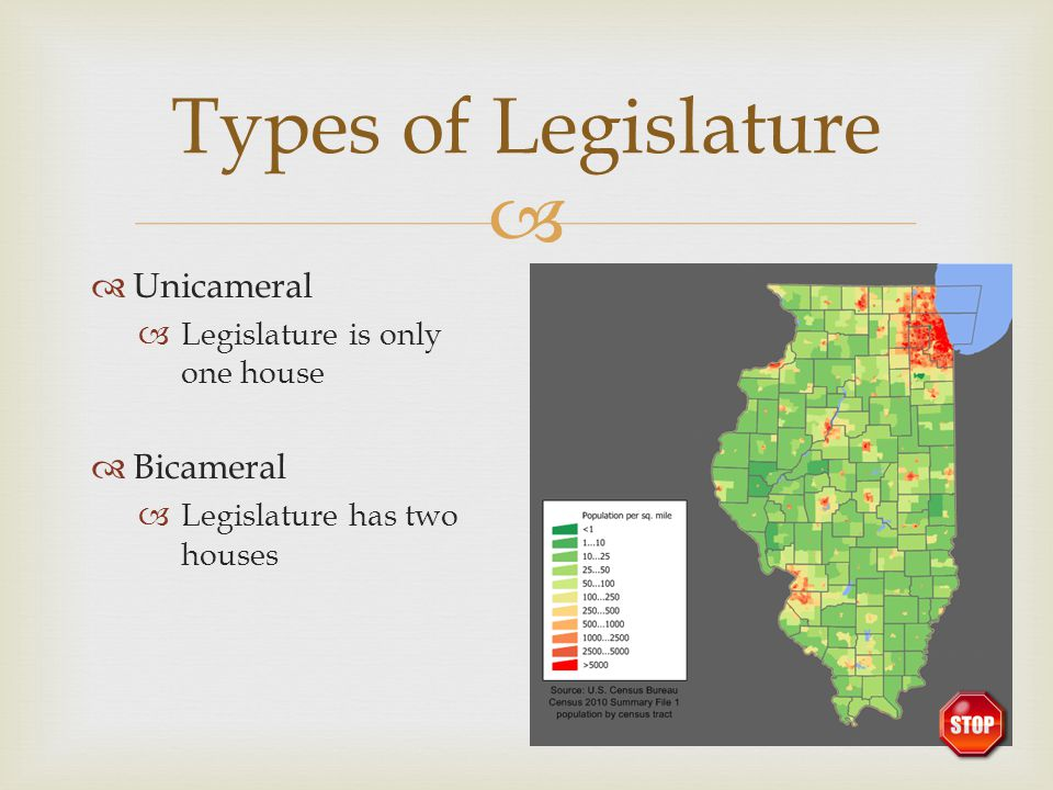   Unicameral  Legislature is only one house  Bicameral  Legislature has two houses Types of Legislature