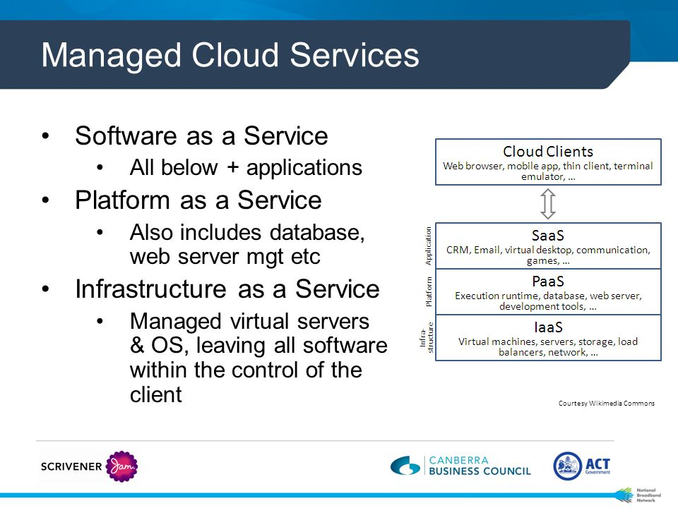 Managed Cloud Services Software as a Service All below + applications Platform as a Service Also includes database, web server mgt etc Infrastructure as a Service Managed virtual servers & OS, leaving all software within the control of the client Courtesy Wikimedia Commons