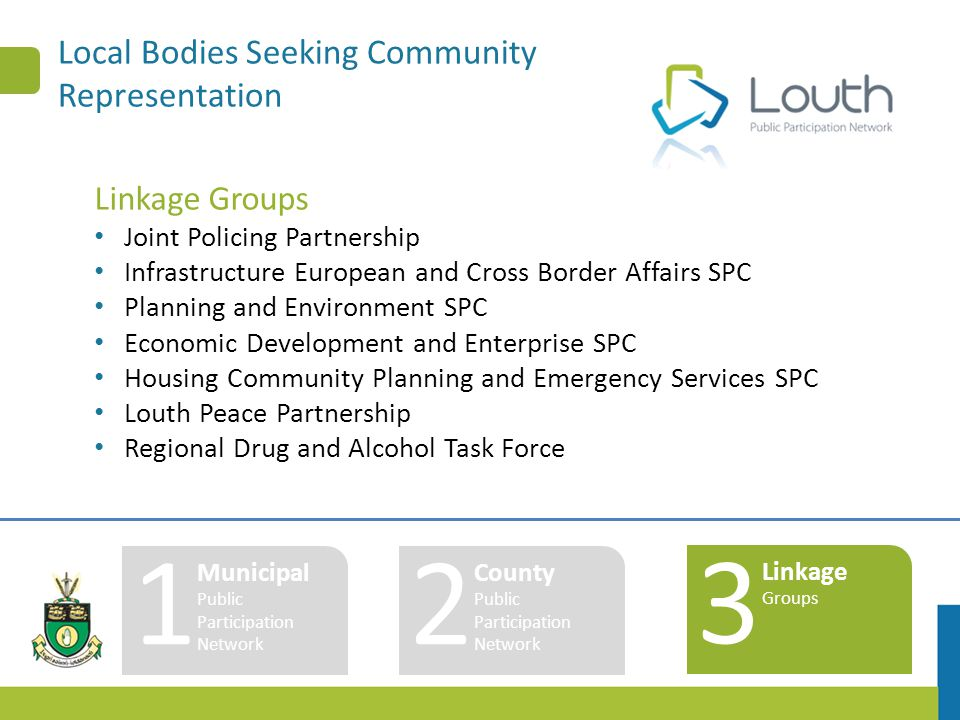 Local Bodies Seeking Community Representation Linkage Groups Joint Policing Partnership Infrastructure European and Cross Border Affairs SPC Planning
