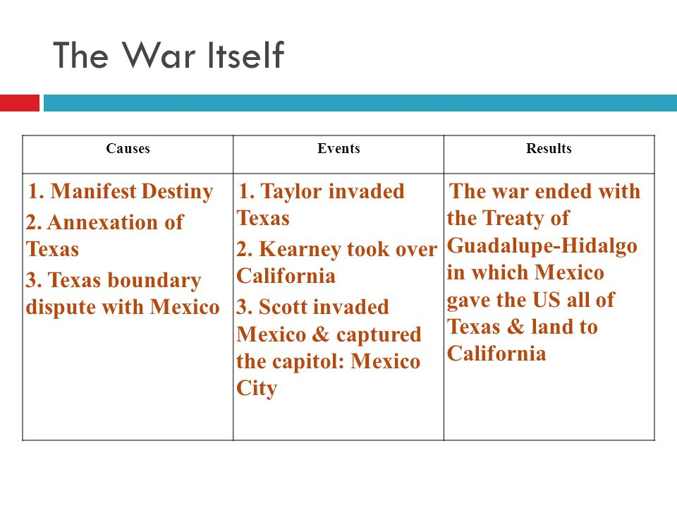 The War Itself CausesEventsResults 1. Manifest Destiny 2. Annexation of Texas 3. Texas boundary dispute with Mexico 1. Taylor invaded Texas 2. Kearney