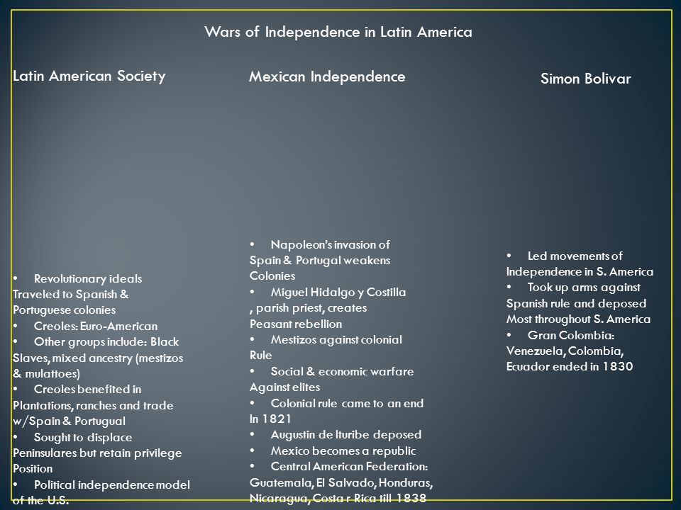 Wars of Independence in Latin America Latin American Society Mexican Independence Simon Bolivar Revolutionary ideals Traveled to Spanish & Portuguese colonies Creoles: Euro-American Other groups include: Black Slaves, mixed ancestry (mestizos & mulattoes) Creoles benefited in Plantations, ranches and trade w/Spain & Portugual Sought to displace Peninsulares but retain privilege Position Political independence model of the U.S.