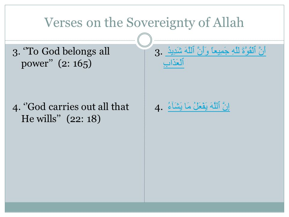 Verses on the Sovereignty of Allah 3. ''To God belongs all power'' (2: 165) 4.
