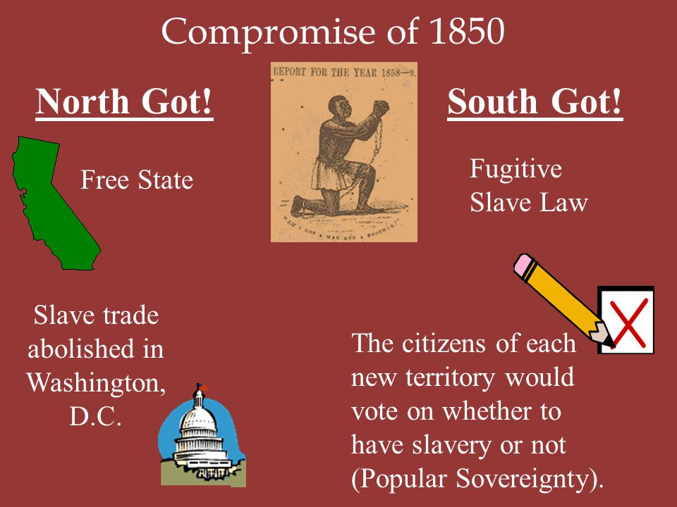 North Got! Free State South Got! Fugitive Slave Law The citizens of each new territory would vote on whether to have slavery or not (Popular Sovereign