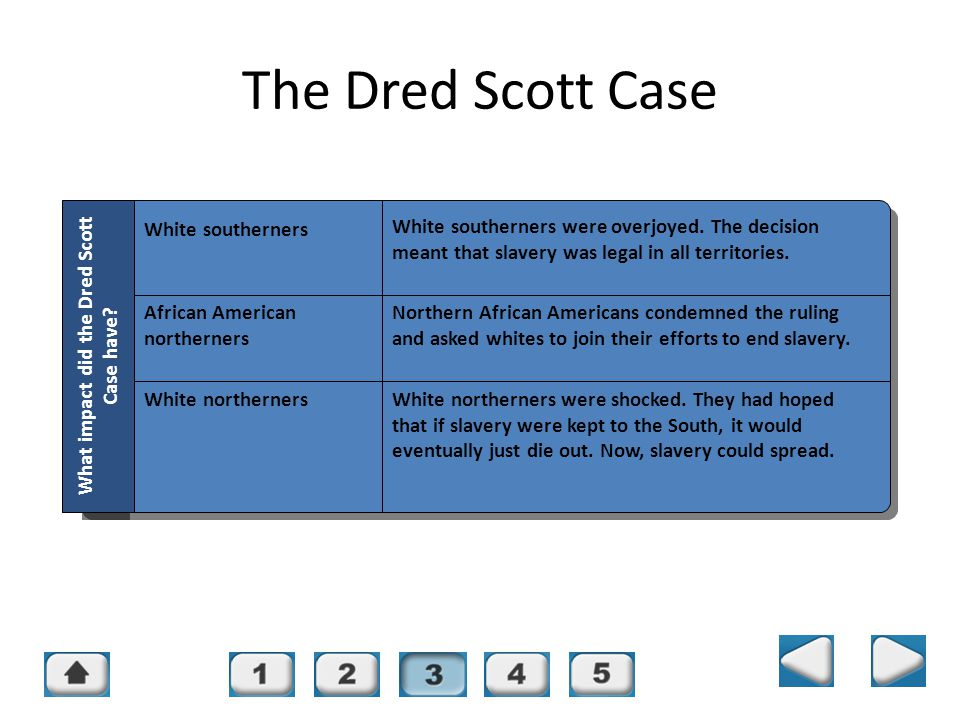 Chapter 16, Section 3 The Dred Scott Case White southerners White southerners were overjoyed. The decision meant that slavery was legal in all territo