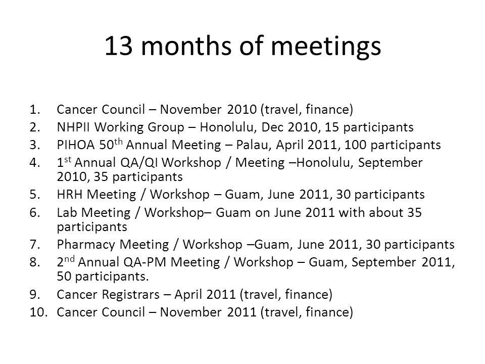 13 months of meetings 1.Cancer Council – November 2010 (travel, finance) 2.NHPII Working Group – Honolulu, Dec 2010, 15 participants 3.PIHOA 50 th Ann