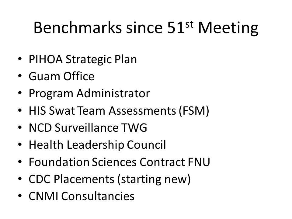 Benchmarks since 51 st Meeting PIHOA Strategic Plan Guam Office Program Administrator HIS Swat Team Assessments (FSM) NCD Surveillance TWG Health Lead