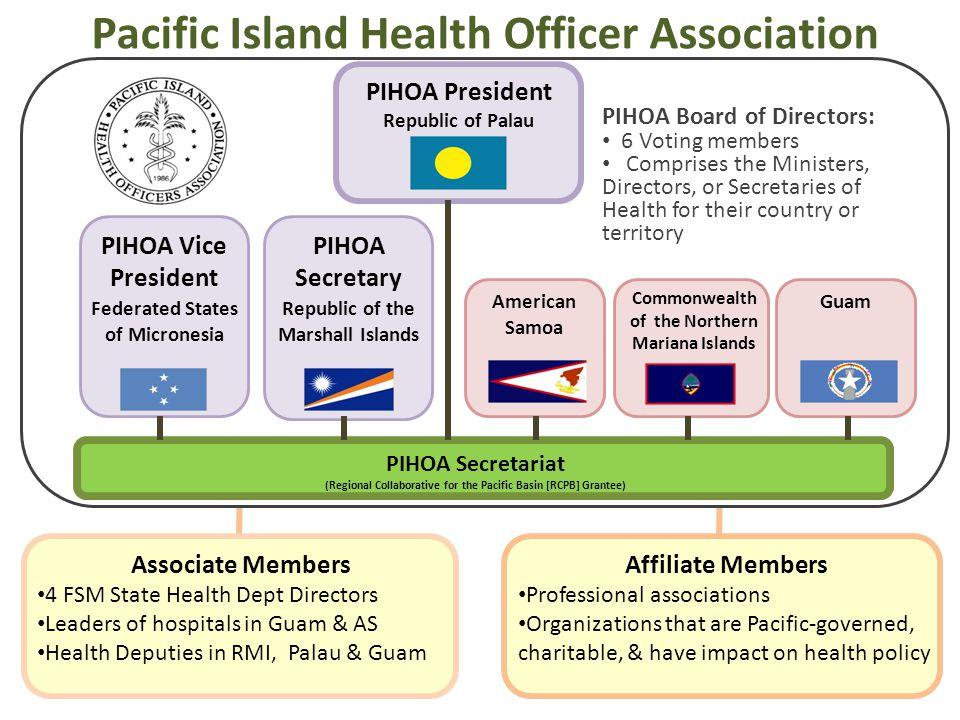 Pacific Island Health Officer Association PIHOA Secretariat (Regional Collaborative for the Pacific Basin [RCPB] Grantee) PIHOA President Republic of