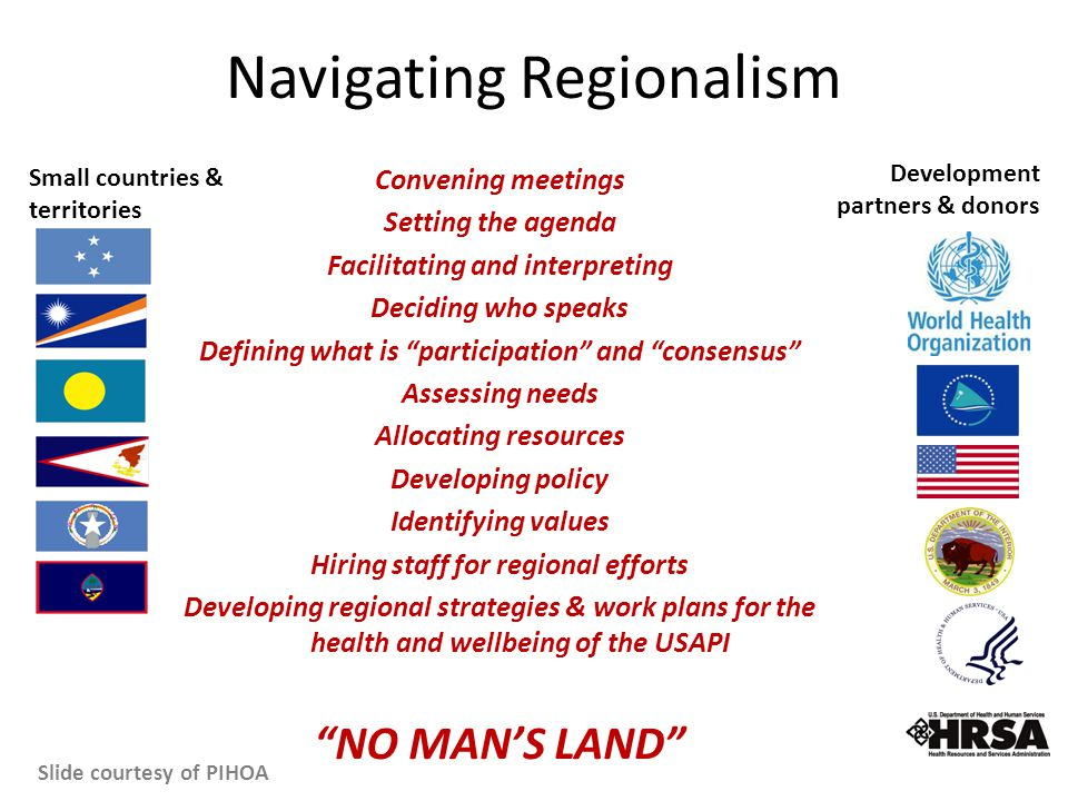 Navigating Regionalism Convening meetings Setting the agenda Facilitating and interpreting Deciding who speaks Defining what is participation and consensus Assessing needs Allocating resources Developing policy Identifying values Hiring staff for regional efforts Developing regional strategies & work plans for the health and wellbeing of the USAPI NO MAN'S LAND Small countries & territories Development partners & donors Slide courtesy of PIHOA