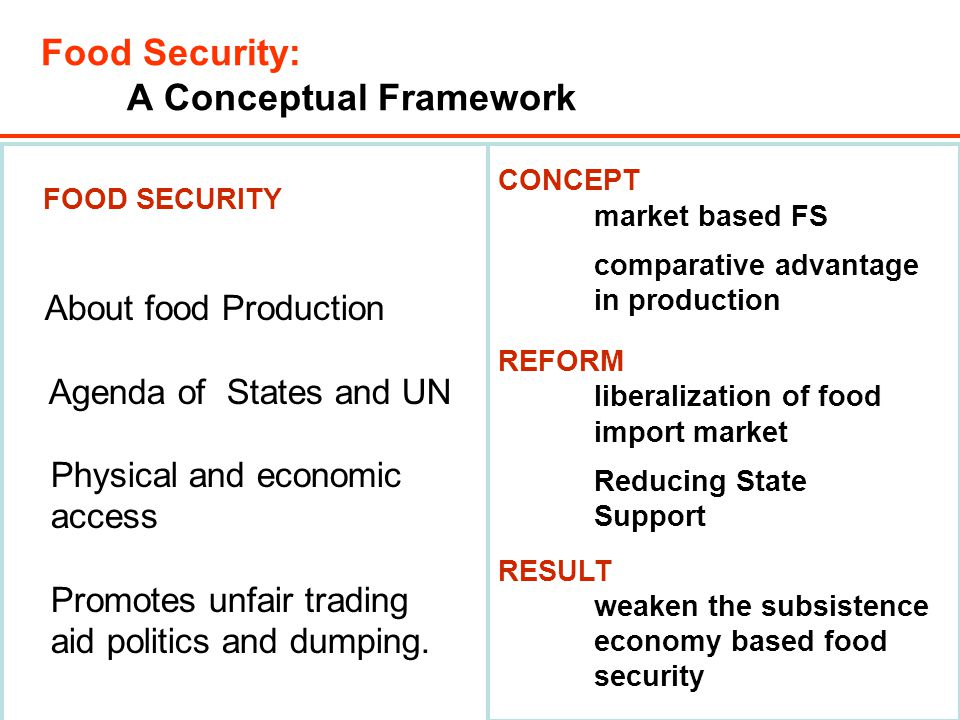 CONCEPT market based FS comparative advantage in production REFORM liberalization of food import market Reducing State Support RESULT weaken the subsistence economy based food security FOOD SECURITY About food Production Agenda of States and UN Physical and economic access Promotes unfair trading aid politics and dumping.