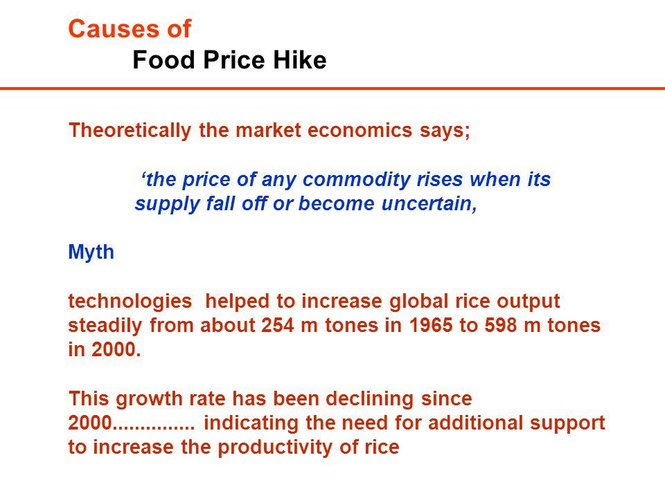 Causes of Food Price Hike
