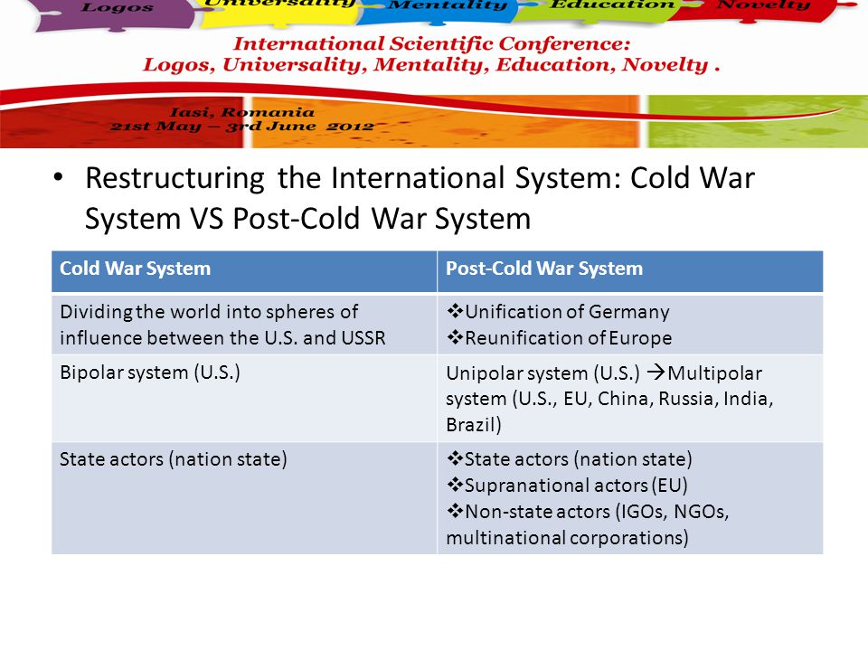 Restructuring the International System: Cold War System VS Post-Cold War System Cold War SystemPost-Cold War System Dividing the world into spheres of influence between the U.S.