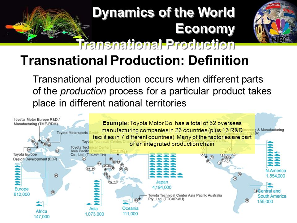 Transnational Production: Definition Transnational production occurs when different parts of the production process for a particular product takes place in different national territories Dynamics of the World Economy Transnational Production Example: Toyota Motor Co.