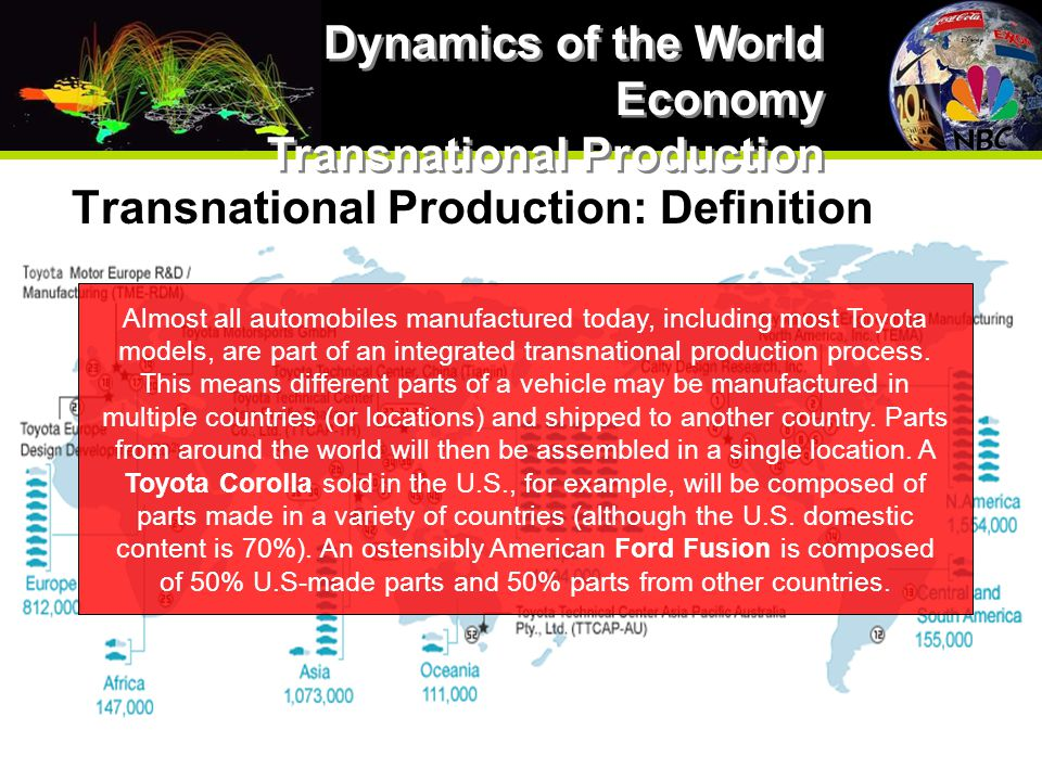 Transnational Production: Definition Dynamics of the World Economy Transnational Production Almost all automobiles manufactured today, including most Toyota models, are part of an integrated transnational production process.