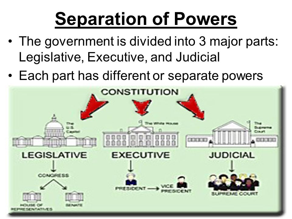 Separation of Powers The government is divided into 3 major parts: Legislative, Executive, and Judicial Each part has different or separate powers