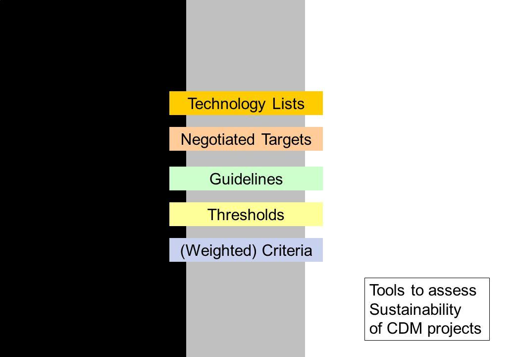 ETH Zurichchristoph.sutter@up.umnw.ethz.ch 4 Example: CERUPT Technology lists Technology Max.