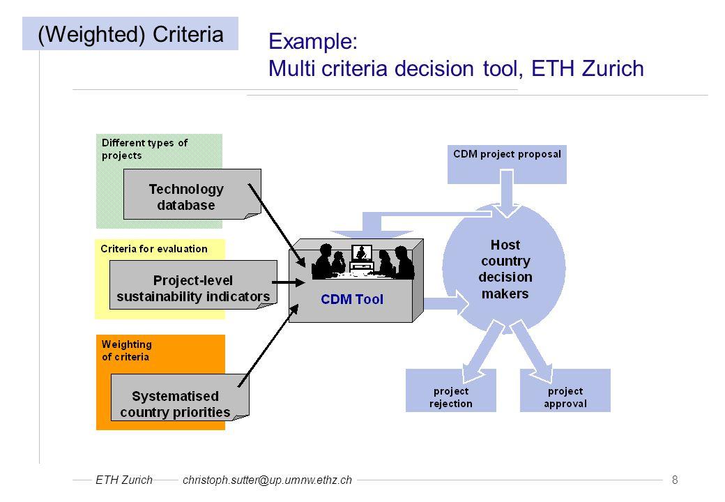 ETH Zurichchristoph.sutter@up.umnw.ethz.ch 8 Example: Multi criteria decision tool, ETH Zurich (Weighted) Criteria