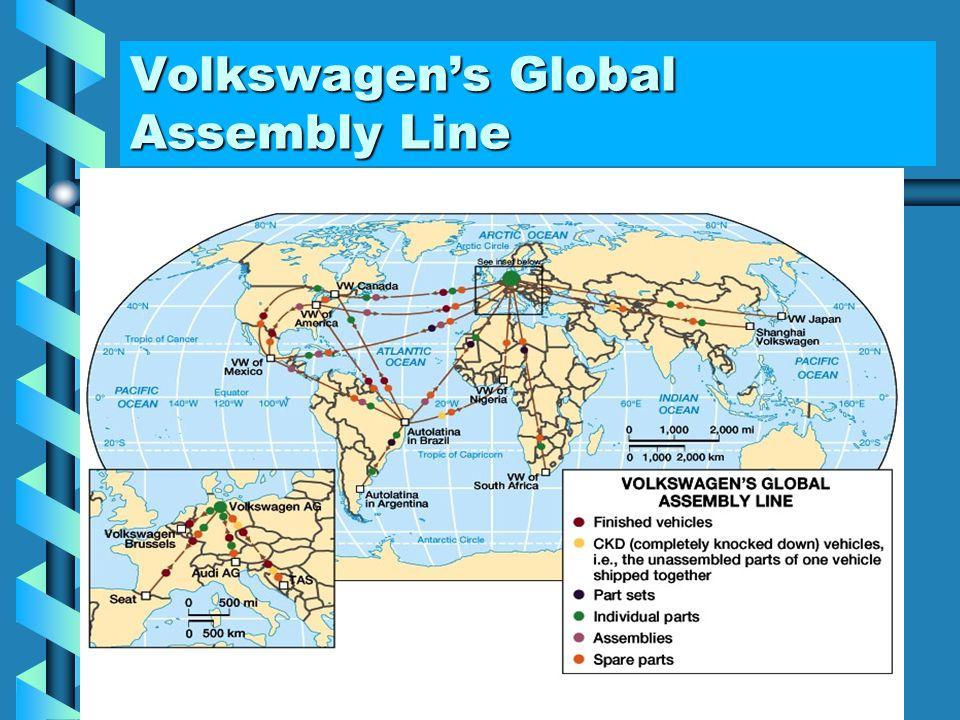 Volkswagen's Global Assembly Line