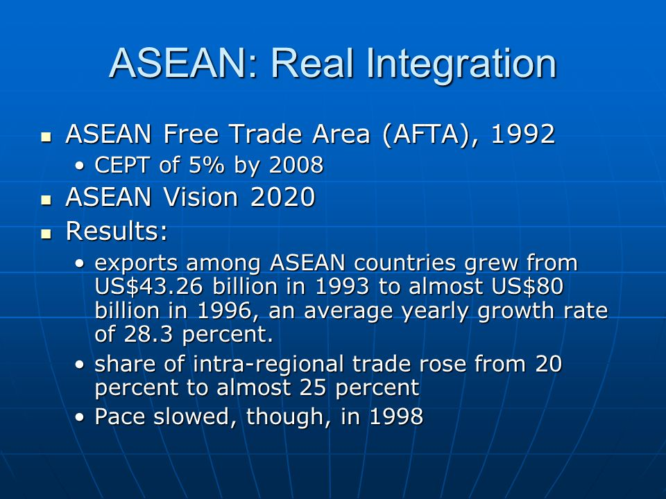 ASEAN: Real Integration ASEAN Free Trade Area (AFTA), 1992 ASEAN Free Trade Area (AFTA), 1992 CEPT of 5% by 2008CEPT of 5% by 2008 ASEAN Vision 2020 A