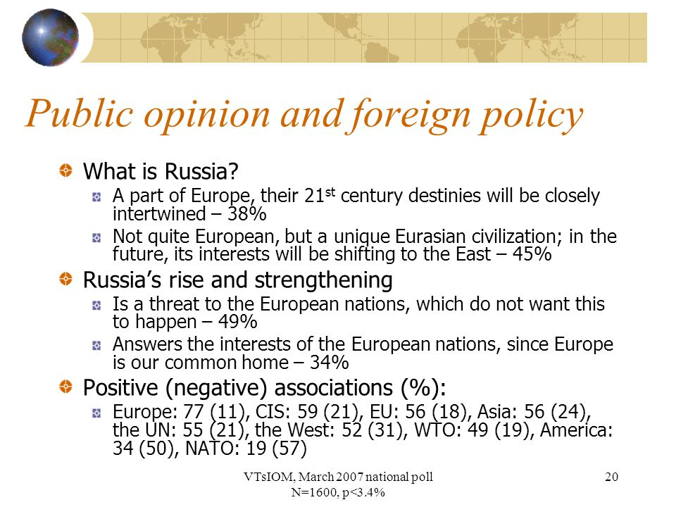 VTsIOM, March 2007 national poll N=1600, p<3.4% 20 Public opinion and foreign policy What is Russia.
