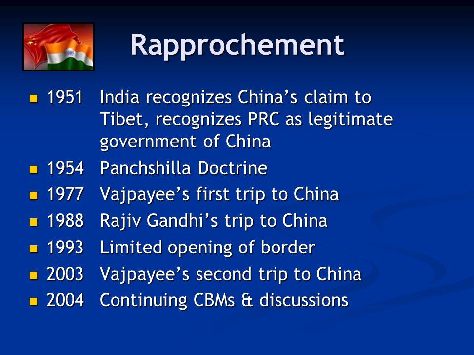 Rapprochement 1951India recognizes China's claim to Tibet, recognizes PRC as legitimate government of China 1951India recognizes China's claim to Tibet, recognizes PRC as legitimate government of China 1954Panchshilla Doctrine 1954Panchshilla Doctrine 1977Vajpayee's first trip to China 1977Vajpayee's first trip to China 1988Rajiv Gandhi's trip to China 1988Rajiv Gandhi's trip to China 1993Limited opening of border 1993Limited opening of border 2003Vajpayee's second trip to China 2003Vajpayee's second trip to China 2004Continuing CBMs & discussions 2004Continuing CBMs & discussions