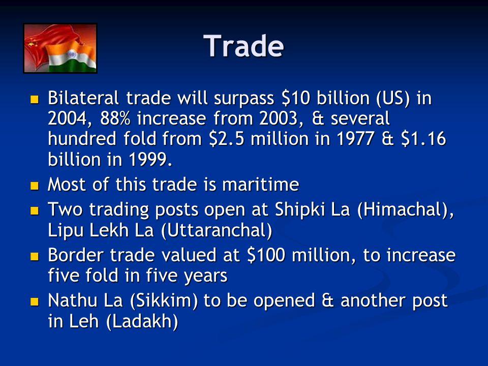 Trade Bilateral trade will surpass $10 billion (US) in 2004, 88% increase from 2003, & several hundred fold from $2.5 million in 1977 & $1.16 billion