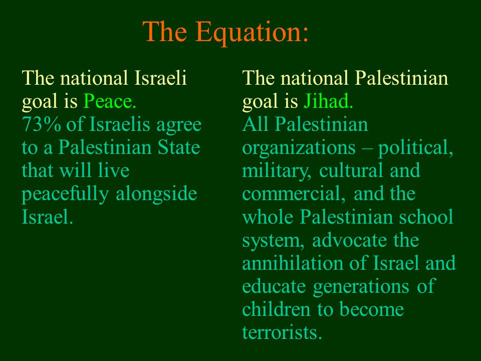 The Equation: The national Israeli goal is Peace.