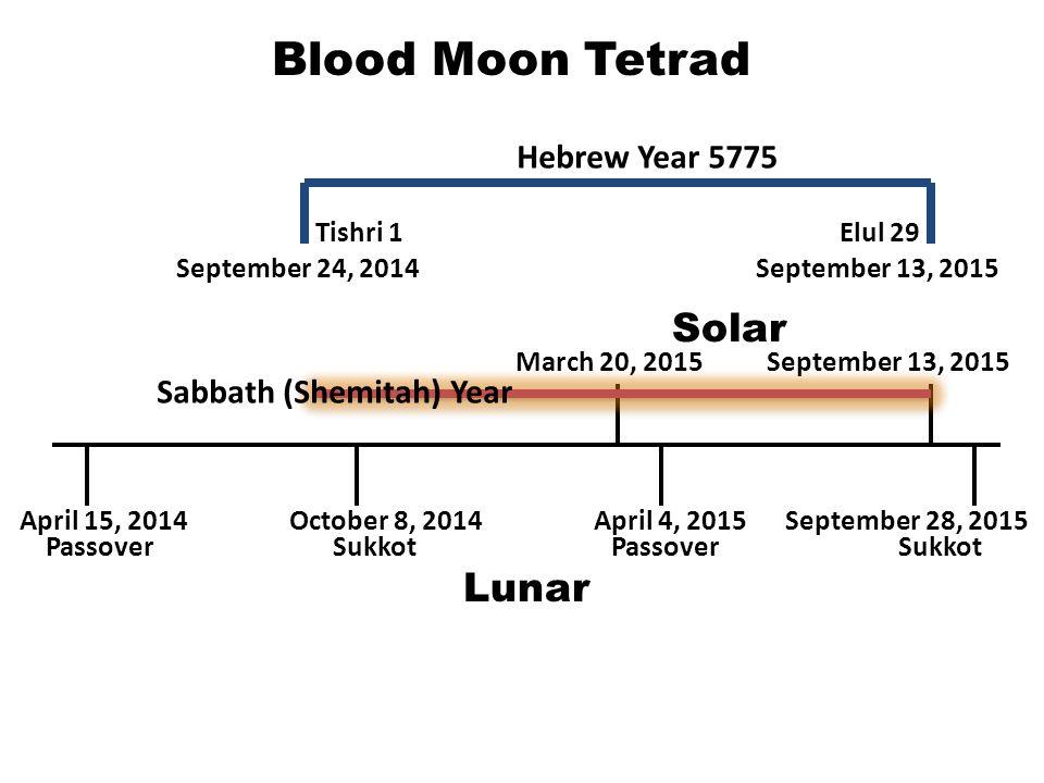 April 15, 2014September 28, 2015October 8, 2014April 4, 2015 Passover Sukkot March 20, 2015September 13, 2015 Blood Moon Tetrad Lunar Solar September