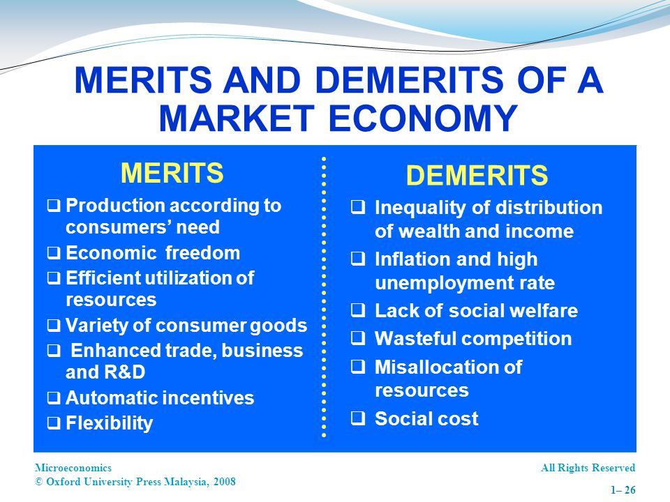 All Rights ReservedMicroeconomics © Oxford University Press Malaysia, 2008 1– 26 MERITS DEMERITS  Production according to consumers' need  Economic