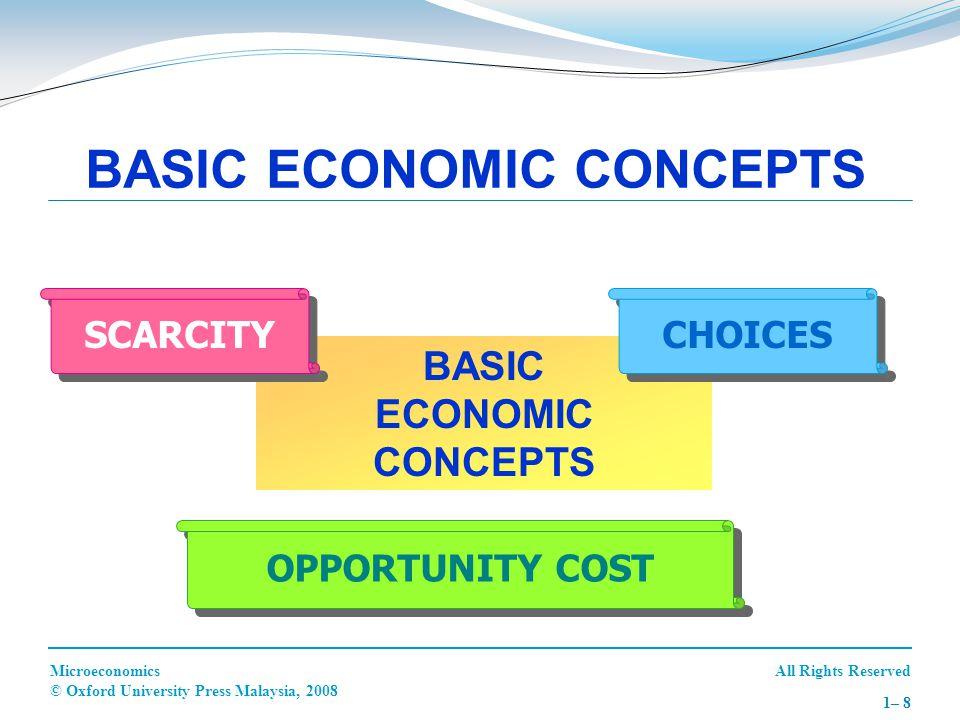 All Rights ReservedMicroeconomics © Oxford University Press Malaysia, 2008 1– 9 1.