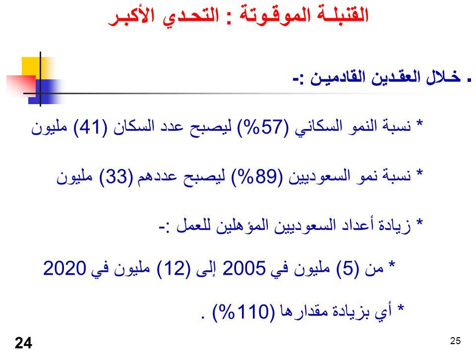 25 القنبلـة الموقـوتة : التحـدي الأكبـر  خـلال العقـدين القادميـن :- * نسبة النمو السكاني (57%) ليصبح عدد السكان (41) مليون * نسبة نمو السعوديين (89%) ليصبح عددهم (33) مليون * زيادة أعداد السعوديين المؤهلين للعمل :- * من (5) مليون في 2005 إلى (12) مليون في 2020 * أي بزيادة مقدارها (110%).