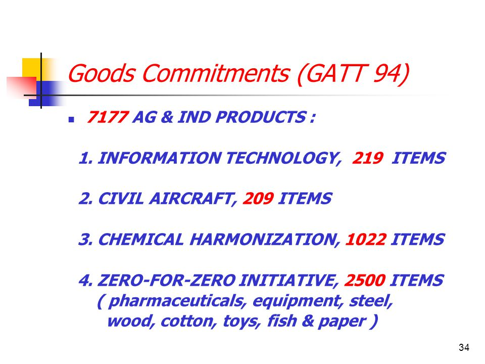 34 Goods Commitments (GATT 94) 7177 AG & IND PRODUCTS : 1.