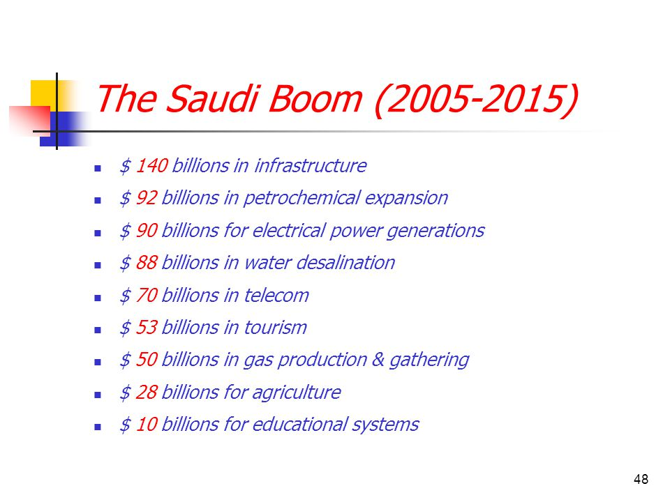 48 The Saudi Boom (2005-2015) $ 140 billions in infrastructure $ 92 billions in petrochemical expansion $ 90 billions for electrical power generations $ 88 billions in water desalination $ 70 billions in telecom $ 53 billions in tourism $ 50 billions in gas production & gathering $ 28 billions for agriculture $ 10 billions for educational systems