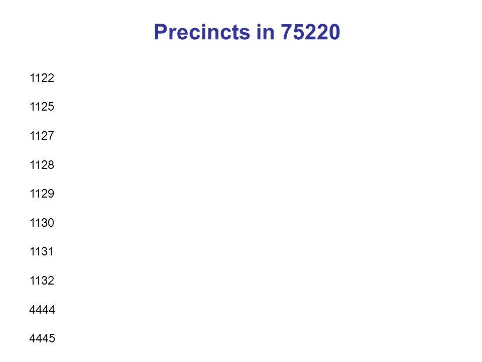 Precincts in 75220 1122 1125 1127 1128 1129 1130 1131 1132 4444 4445