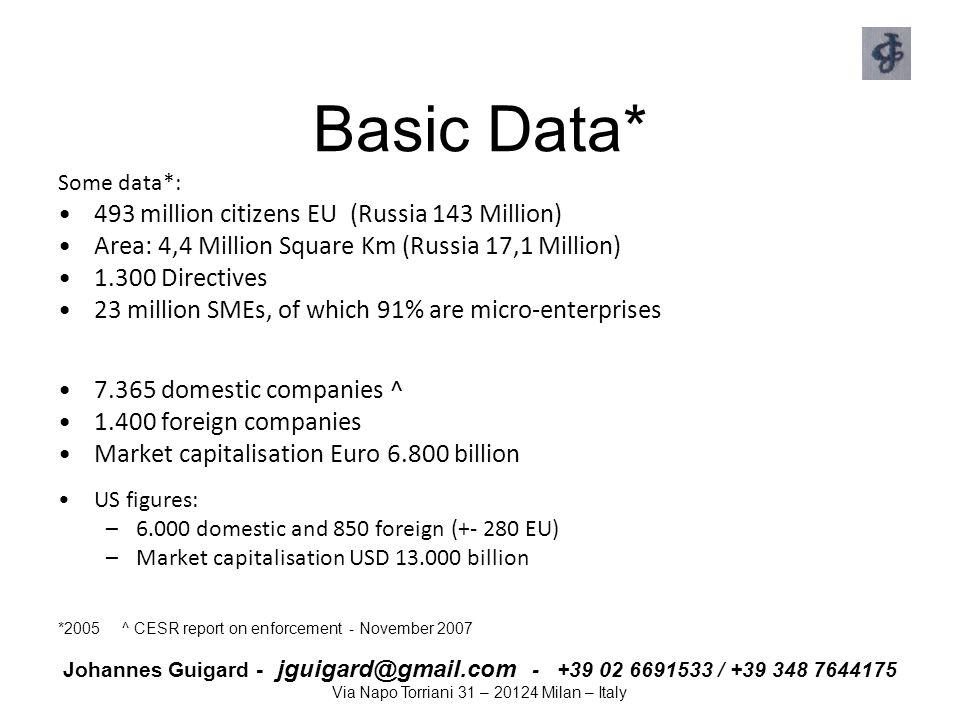 Johannes Guigard - jguigard@gmail.com - +39 02 6691533 / +39 348 7644175 Via Napo Torriani 31 – 20124 Milan – Italy Basic Data* Some data*: 493 millio