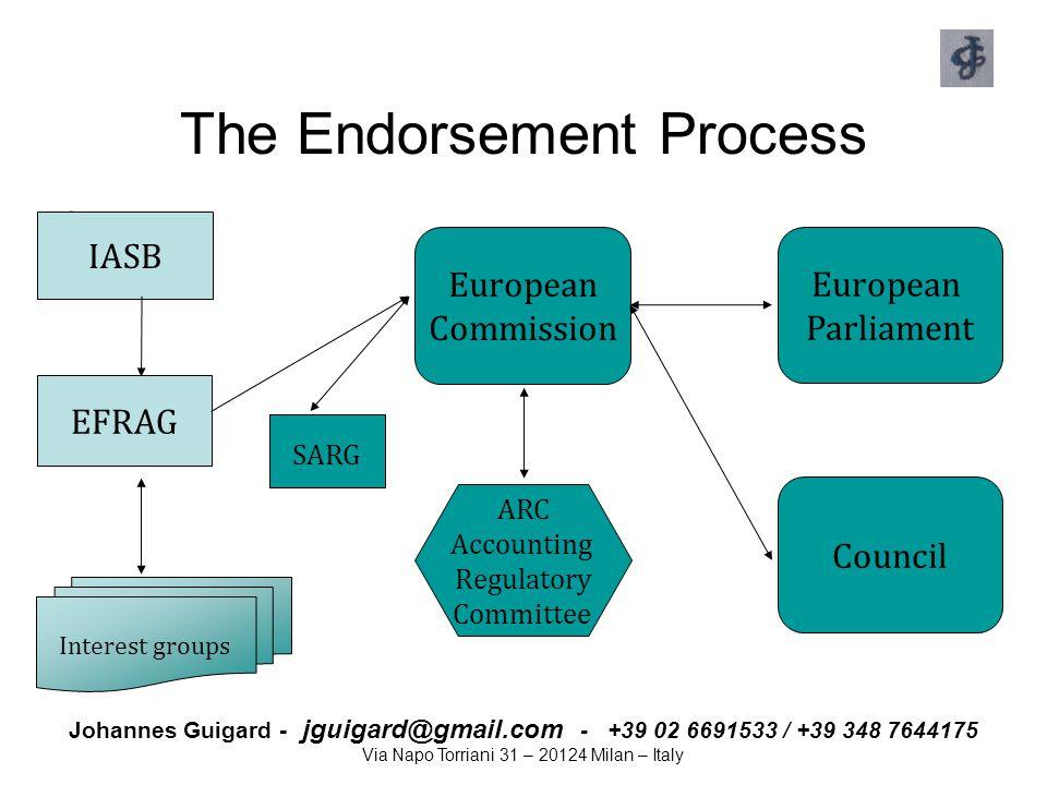 Johannes Guigard - jguigard@gmail.com - +39 02 6691533 / +39 348 7644175 Via Napo Torriani 31 – 20124 Milan – Italy The Endorsement Process IASB Europ