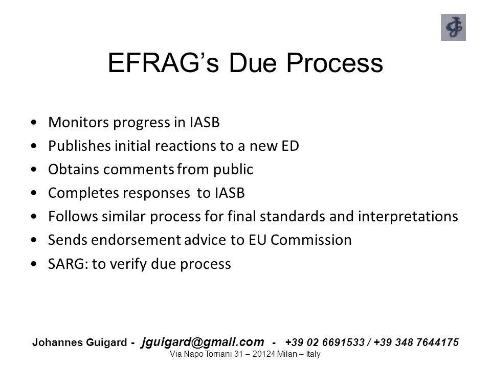 Johannes Guigard - jguigard@gmail.com - +39 02 6691533 / +39 348 7644175 Via Napo Torriani 31 – 20124 Milan – Italy EFRAG's Due Process Monitors progr