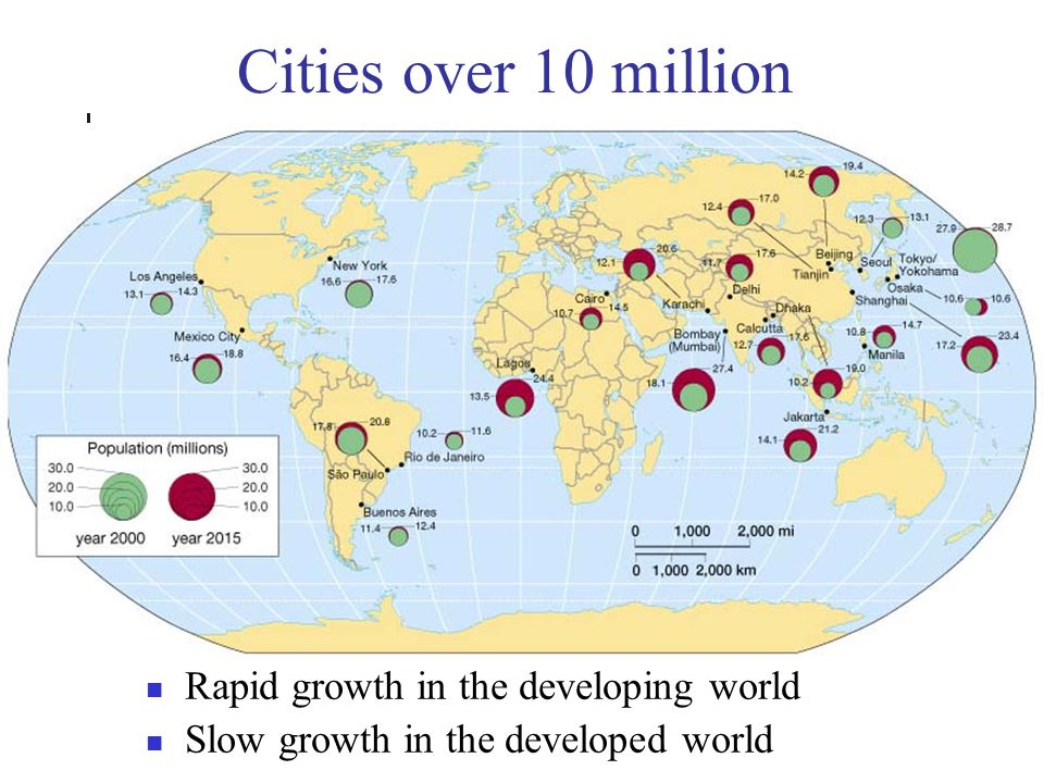 Rapid growth in the developing world Slow growth in the developed world Cities over 10 million