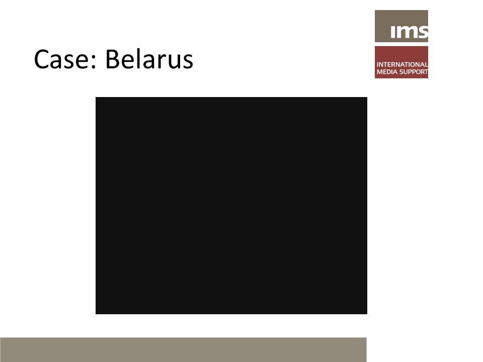 Case: Belarus