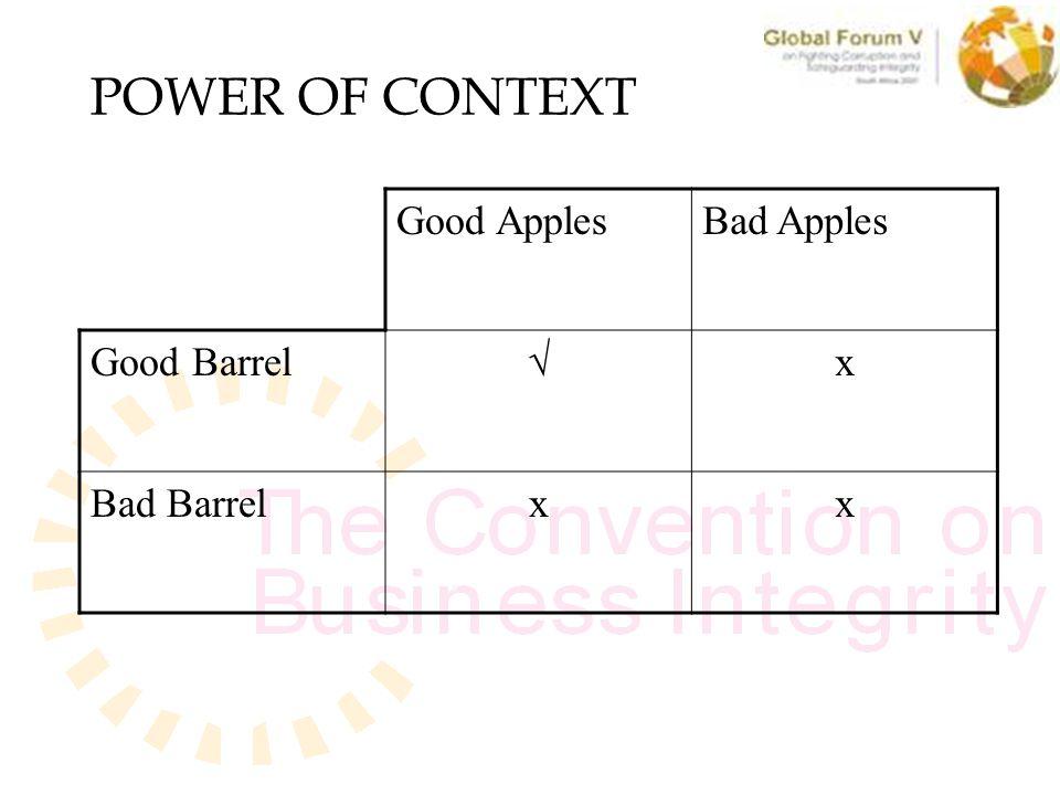 POWER OF CONTEXT Good ApplesBad Apples Good Barrel√x Bad Barrelxx